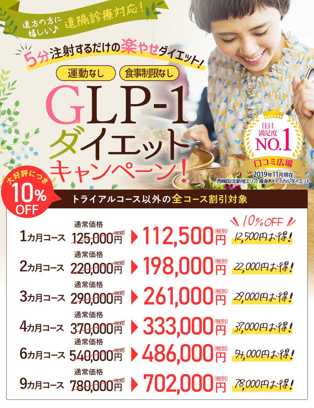 GLP-1ダイエットは大阪梅田のプライベートスキンクリニック